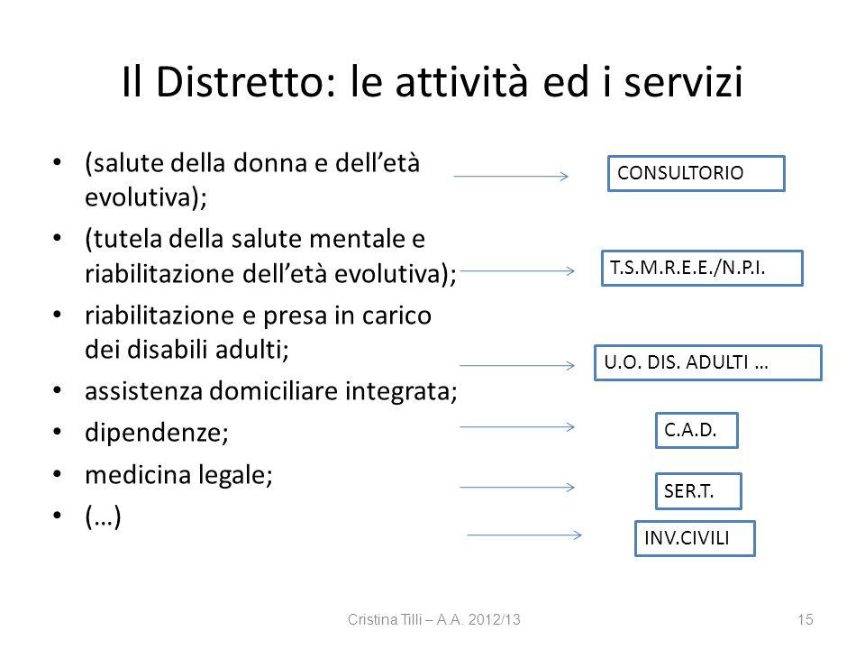 Il Distretto: le attività ed i servizi