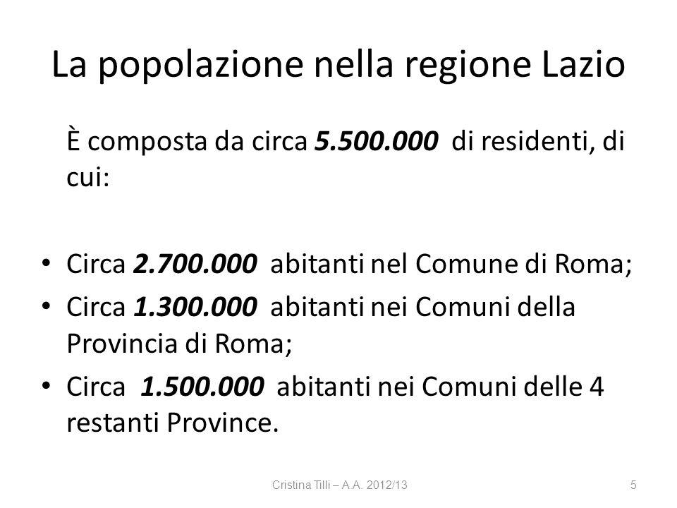 La popolazione nella regione Lazio