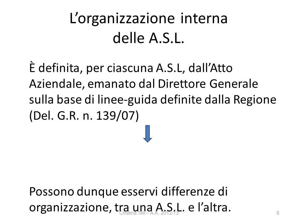 L'organizzazione interna delle A.S.L.