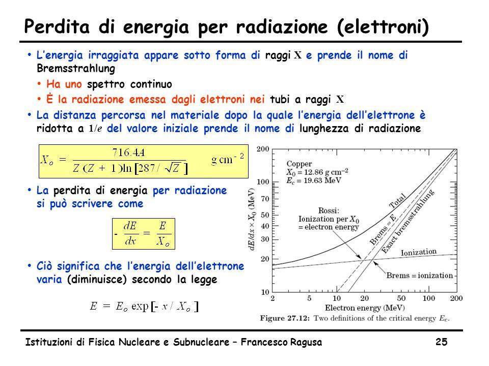 Bremsstrahlung La radiazione emessa ha le seguenti caratteristiche