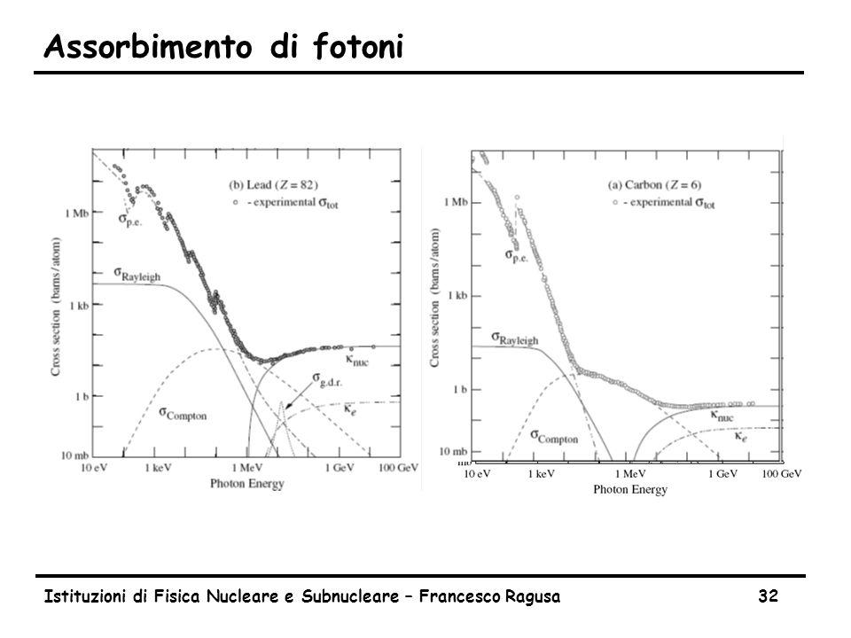 Dosimetria La perdita di energia è importante anche per i suoi effetti biologici. La dose è la quantità di energia depositata per unità di massa.