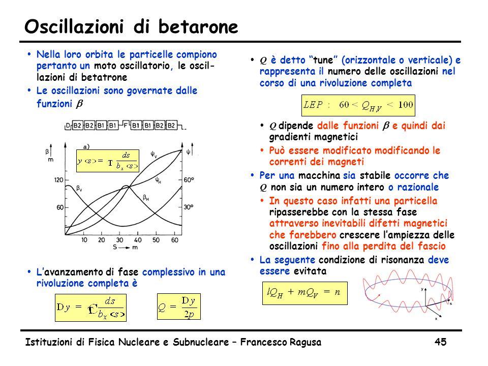 Risonanze Istituzioni di Fisica Nucleare e Subnucleare – Francesco Ragusa