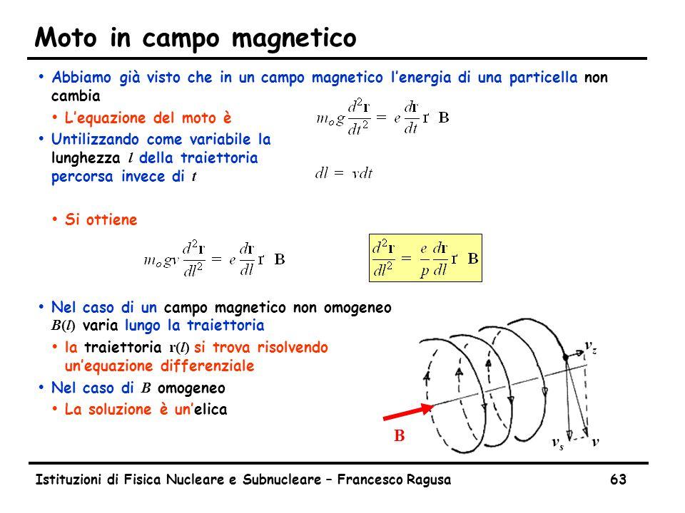 Spettrometri magnetici