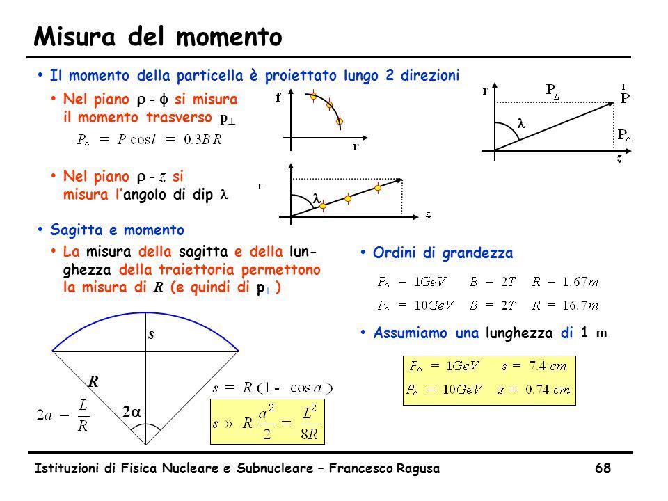 Misura del momento Una volta misurato il momento trasverso e l'angolo di dip il momento totale è. L'errore sul momento è.