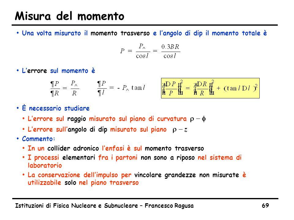 Misura del momento y3 s y1 y2 R 2a