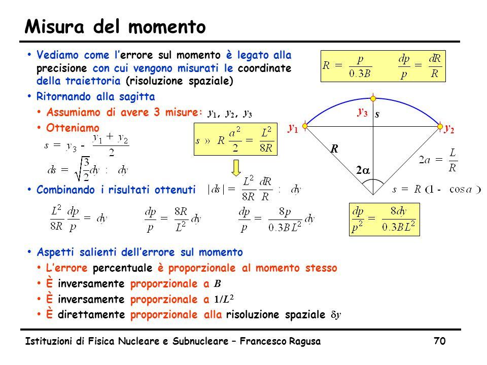Equazione dell'elica l B