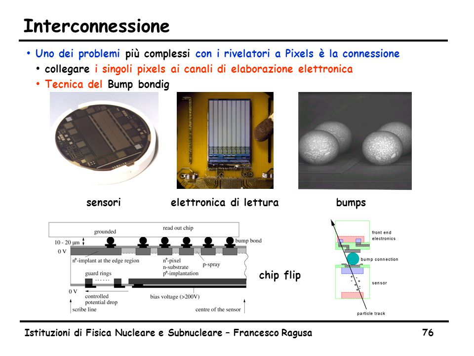 Moduli Istituzioni di Fisica Nucleare e Subnucleare – Francesco Ragusa