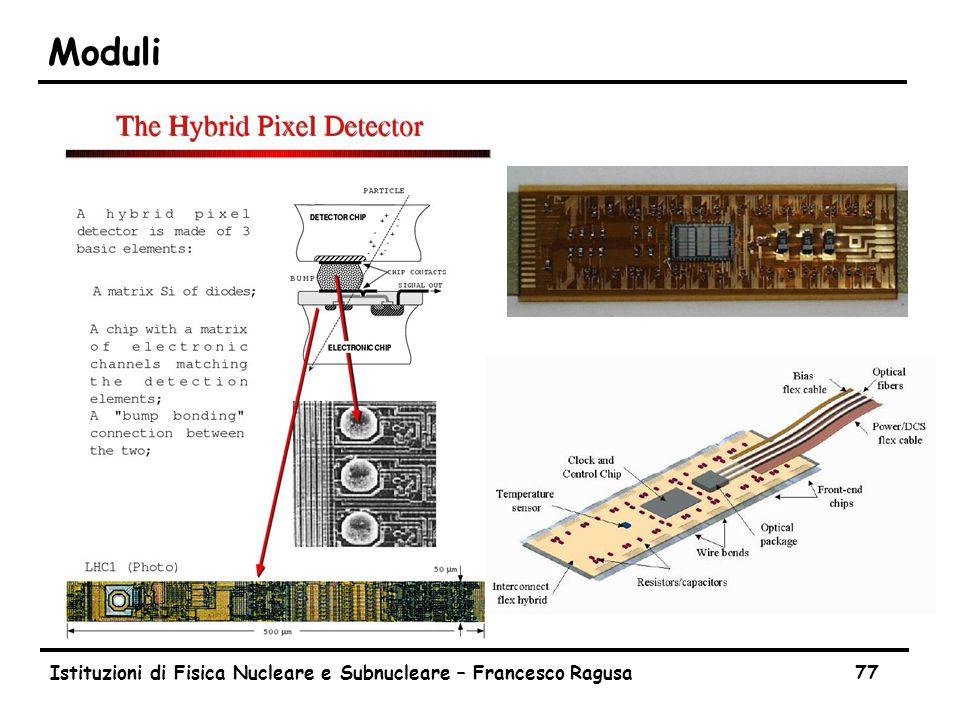 Sistema Istituzioni di Fisica Nucleare e Subnucleare – Francesco Ragusa