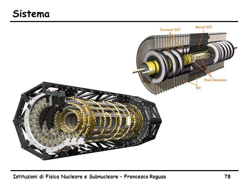 Vecchi rivelatori Istituzioni di Fisica Nucleare e Subnucleare – Francesco Ragusa