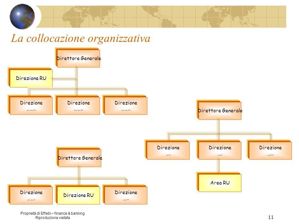 La collocazione organizzativa