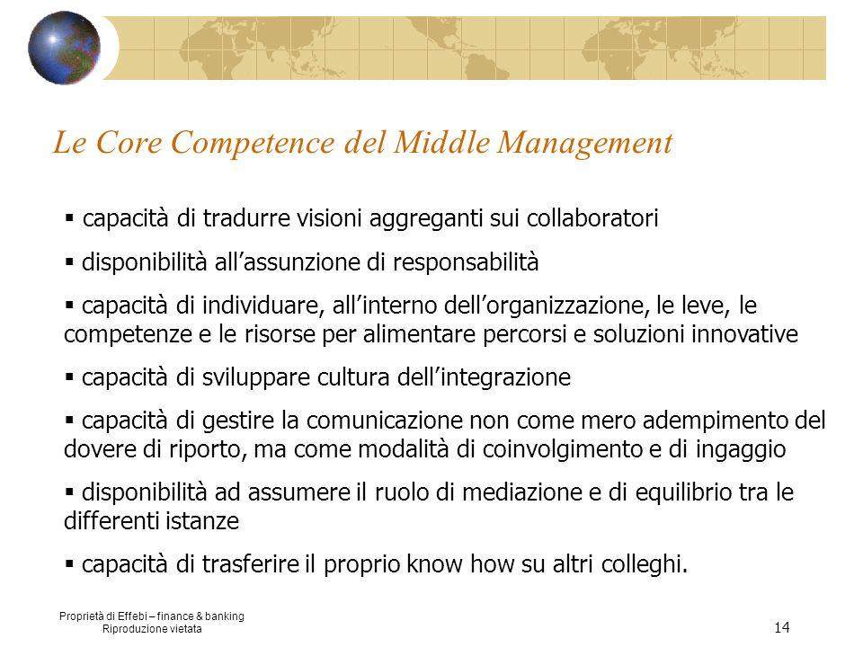 Le Core Competence del Middle Management