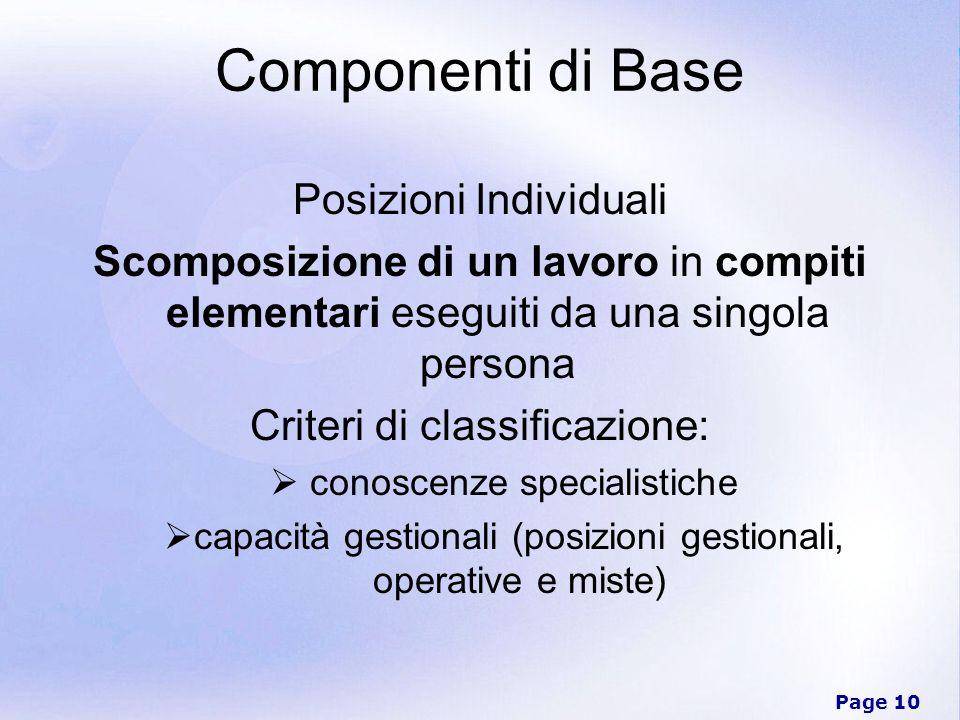 Componenti di Base Posizioni Individuali