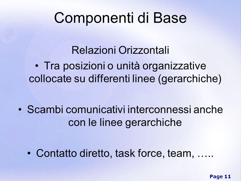 Componenti di Base Relazioni Orizzontali