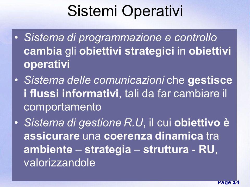 Sistemi Operativi Sistema di programmazione e controllo cambia gli obiettivi strategici in obiettivi operativi.