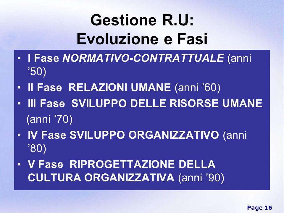 Gestione R.U: Evoluzione e Fasi