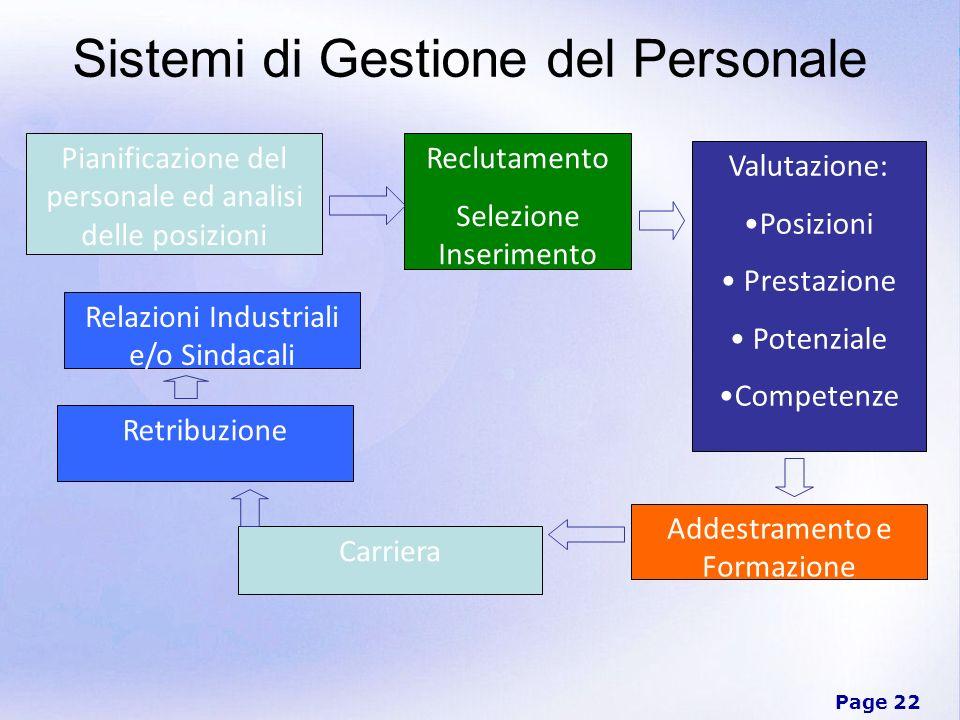 Sistemi di Gestione del Personale