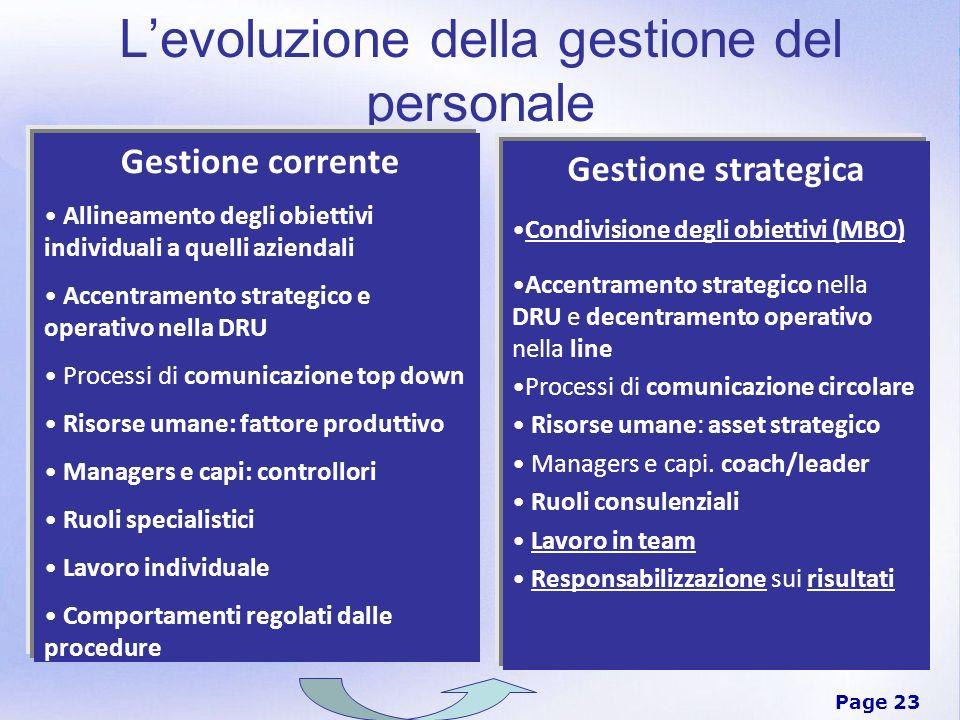 L'evoluzione della gestione del personale