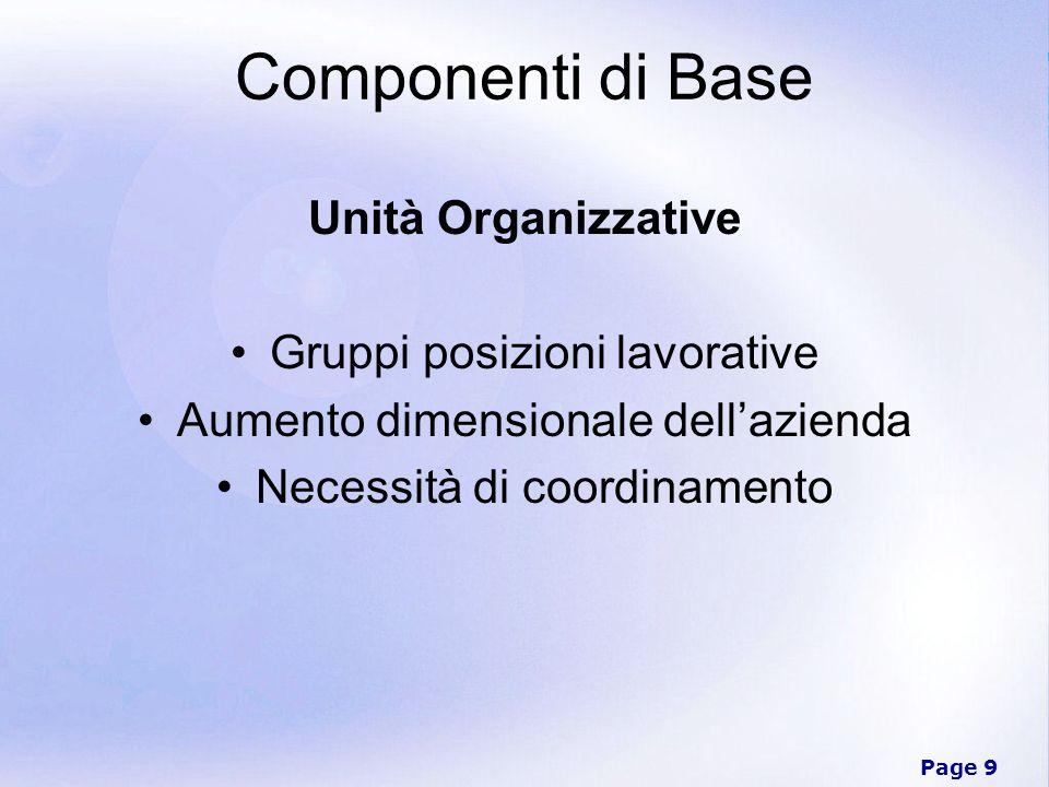 Componenti di Base Unità Organizzative Gruppi posizioni lavorative