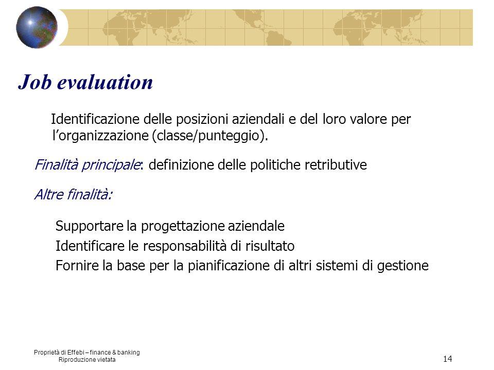 Job evaluation Identificazione delle posizioni aziendali e del loro valore per l'organizzazione (classe/punteggio).