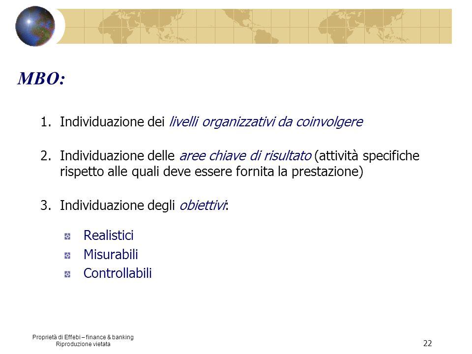 MBO: Individuazione dei livelli organizzativi da coinvolgere