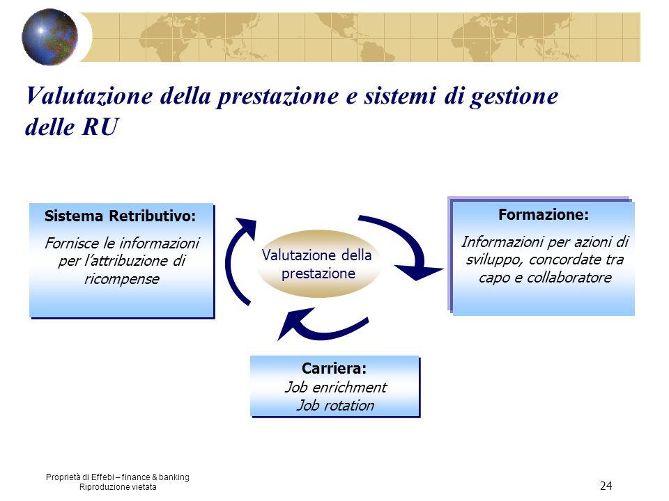 Valutazione della prestazione e sistemi di gestione delle RU