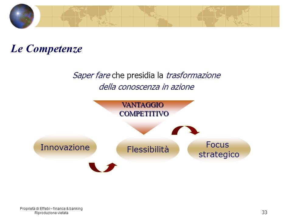 Le Competenze Saper fare che presidia la trasformazione