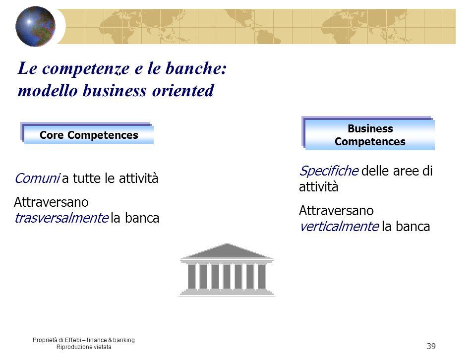 Le competenze e le banche: modello business oriented