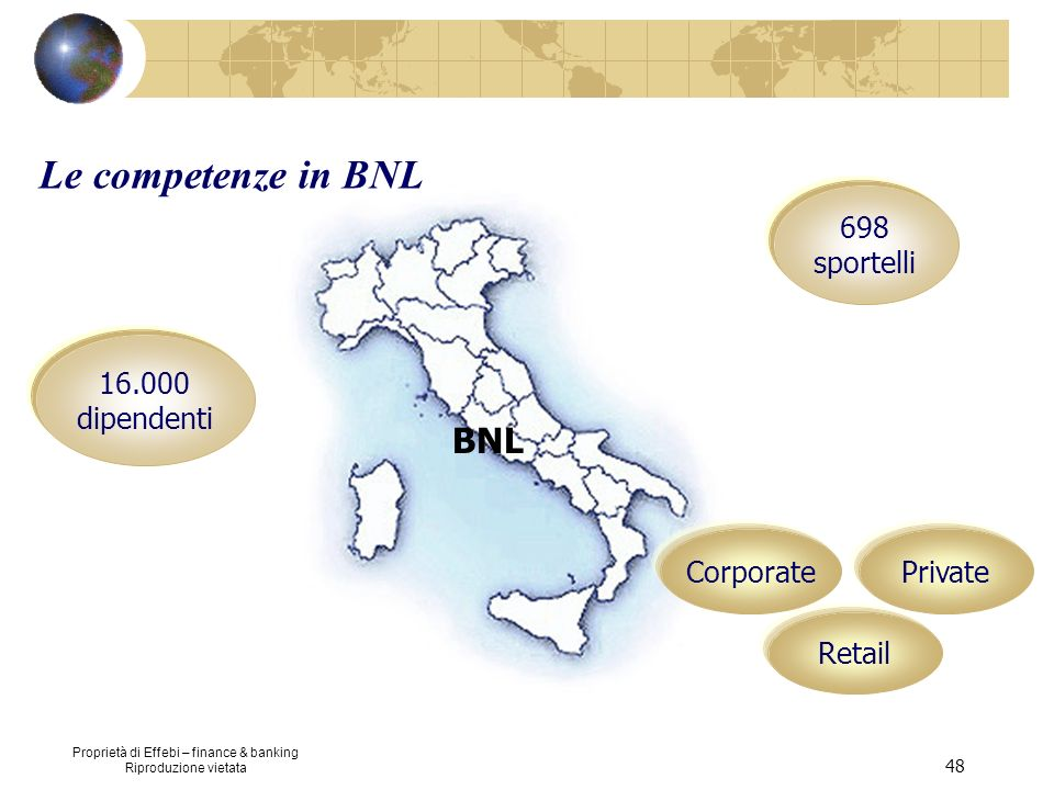 Le competenze in BNL BNL 698 sportelli dipendenti Corporate