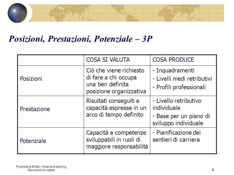 Posizioni, Prestazioni, Potenziale – 3P