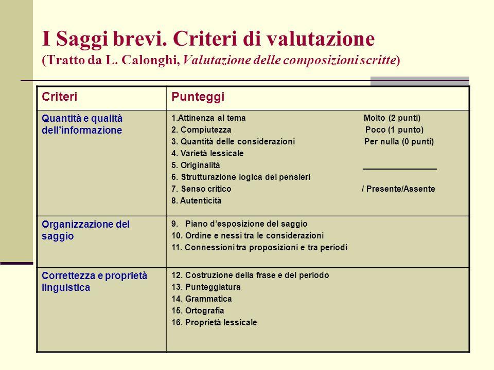 I Saggi brevi. Criteri di valutazione (Tratto da L