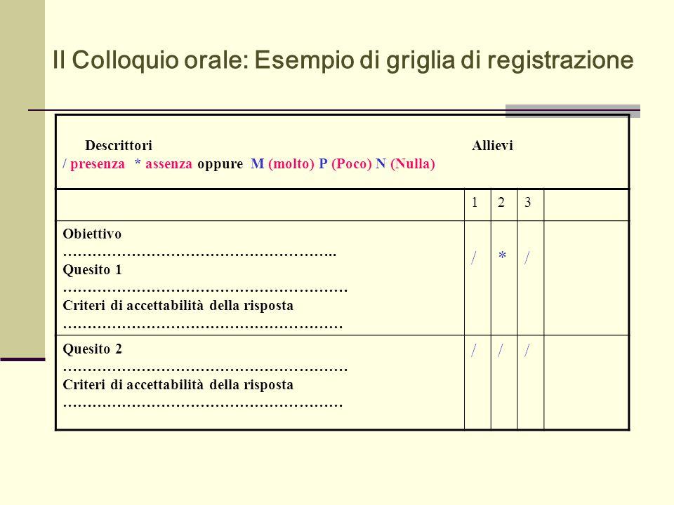 Il Colloquio orale: Esempio di griglia di registrazione