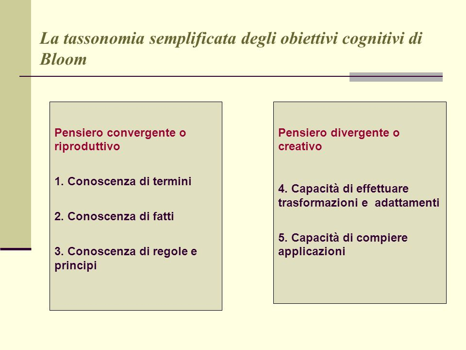La tassonomia semplificata degli obiettivi cognitivi di Bloom
