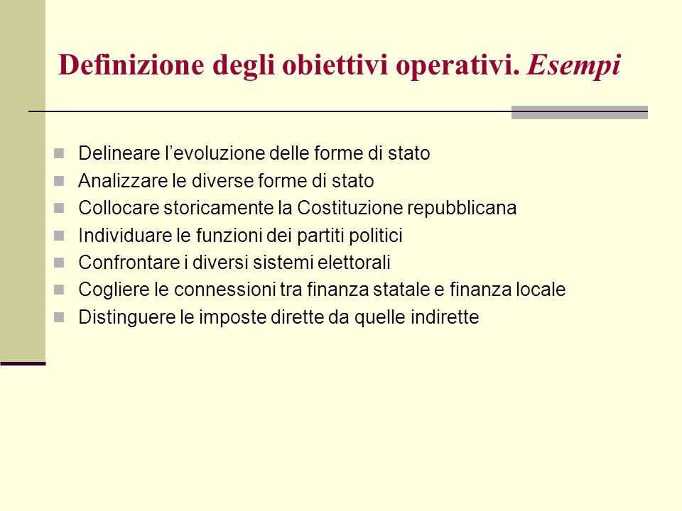 Definizione degli obiettivi operativi. Esempi