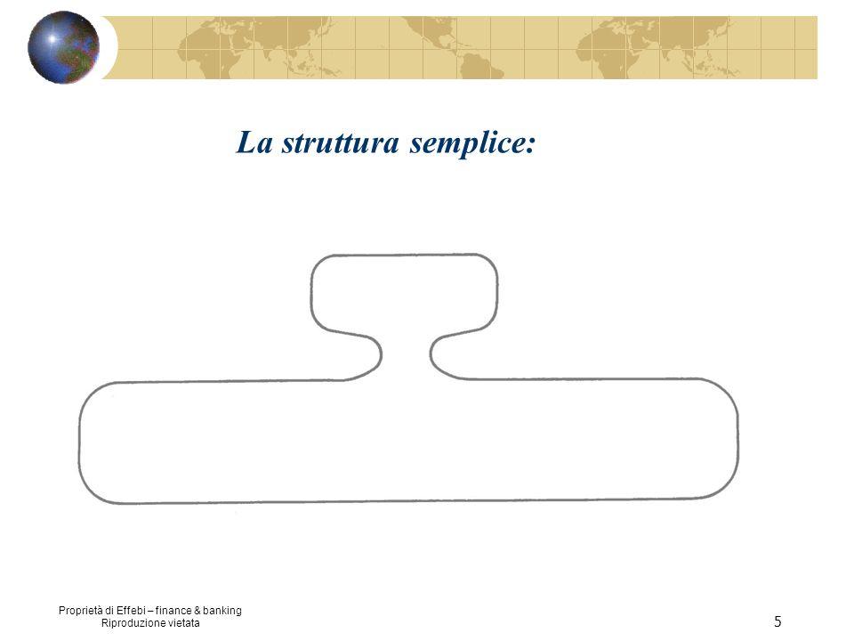 La struttura semplice: