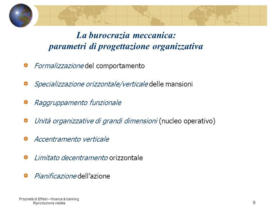 La burocrazia meccanica: parametri di progettazione organizzativa