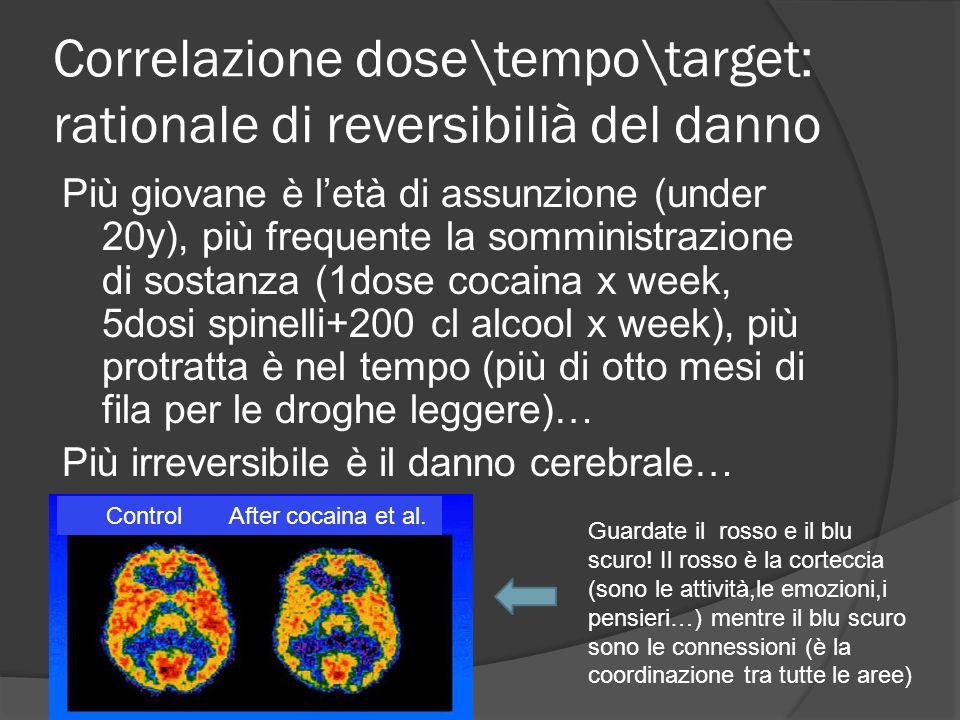 Correlazione dose\tempo\target: rationale di reversibilià del danno