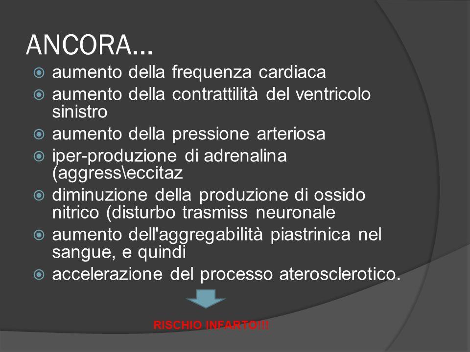 ANCORA… aumento della frequenza cardiaca