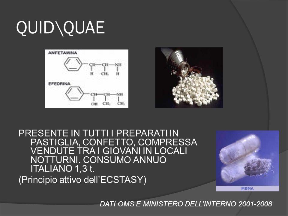 QUID\QUAE