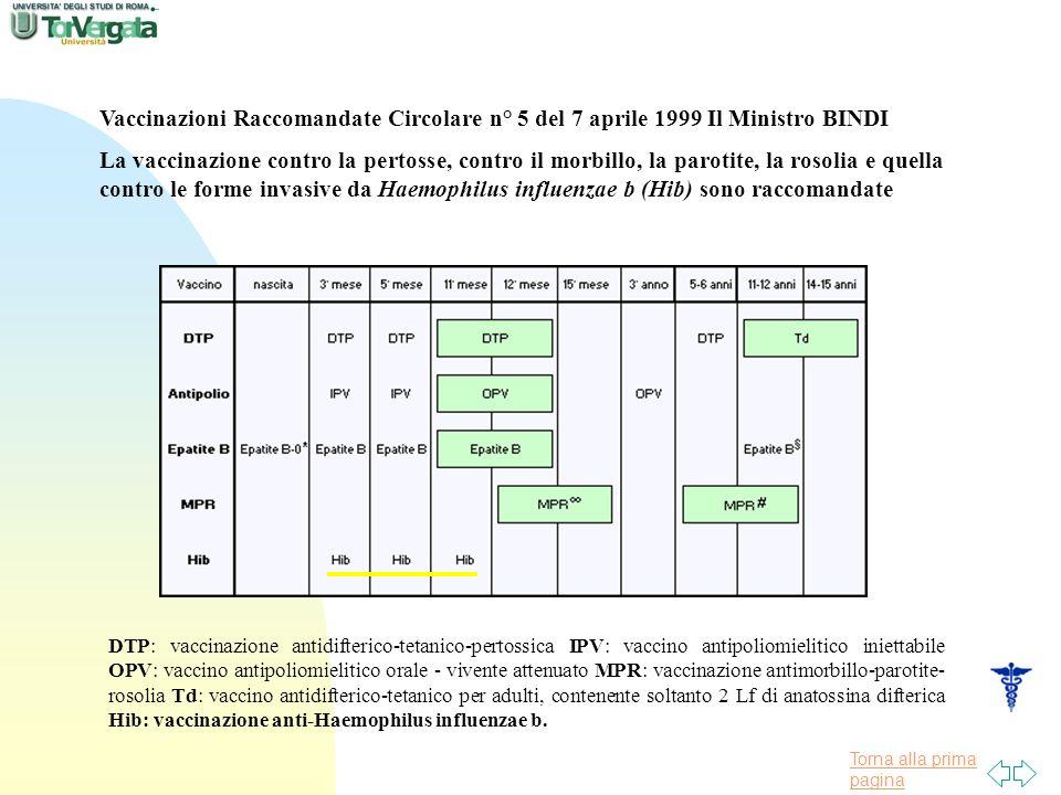 Vaccinazioni Raccomandate Circolare n° 5 del 7 aprile 1999 Il Ministro BINDI