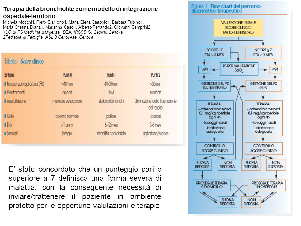 Terapia della bronchiolite come modello di integrazione ospedale-territorio