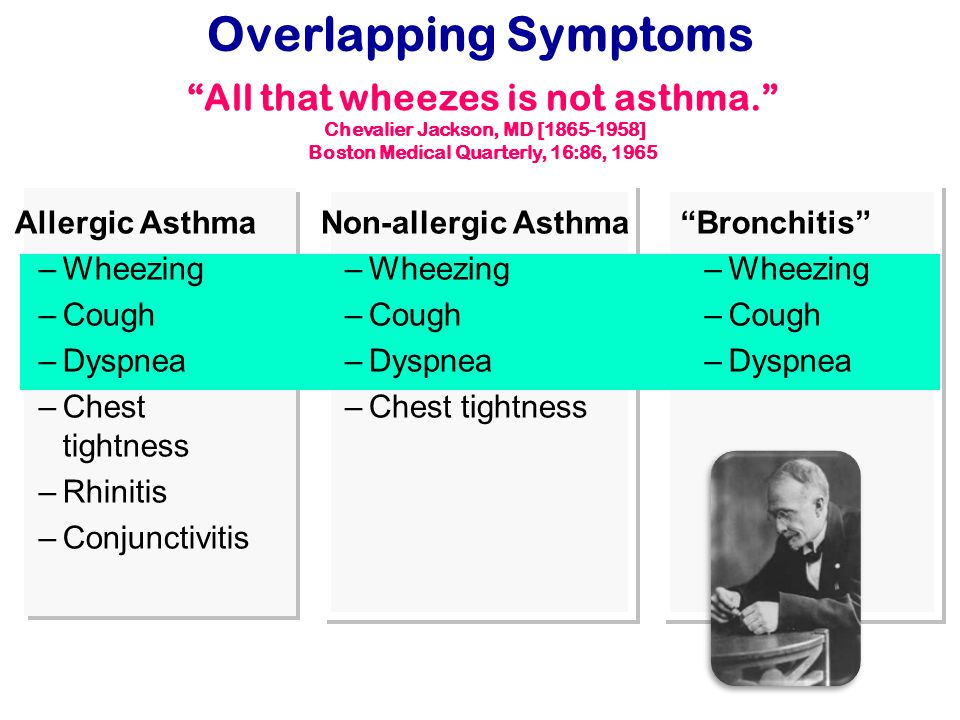 Overlapping Symptoms All that wheezes is not asthma. Allergic Asthma