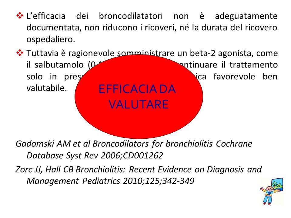 L'efficacia dei broncodilatatori non è adeguatamente documentata, non riducono i ricoveri, né la durata del ricovero ospedaliero.