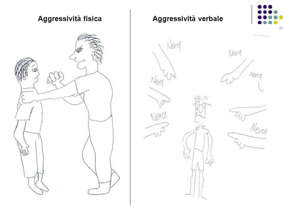 Aggressività fisica Aggressività verbale
