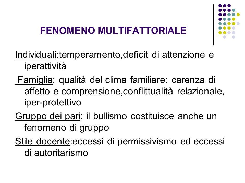 FENOMENO MULTIFATTORIALE