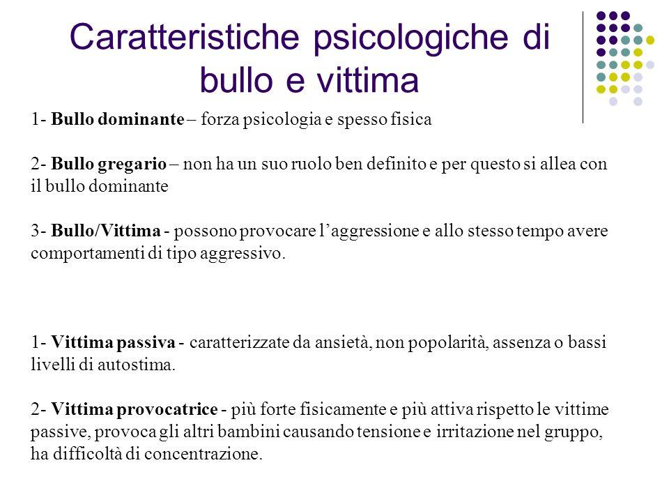 Caratteristiche psicologiche di bullo e vittima