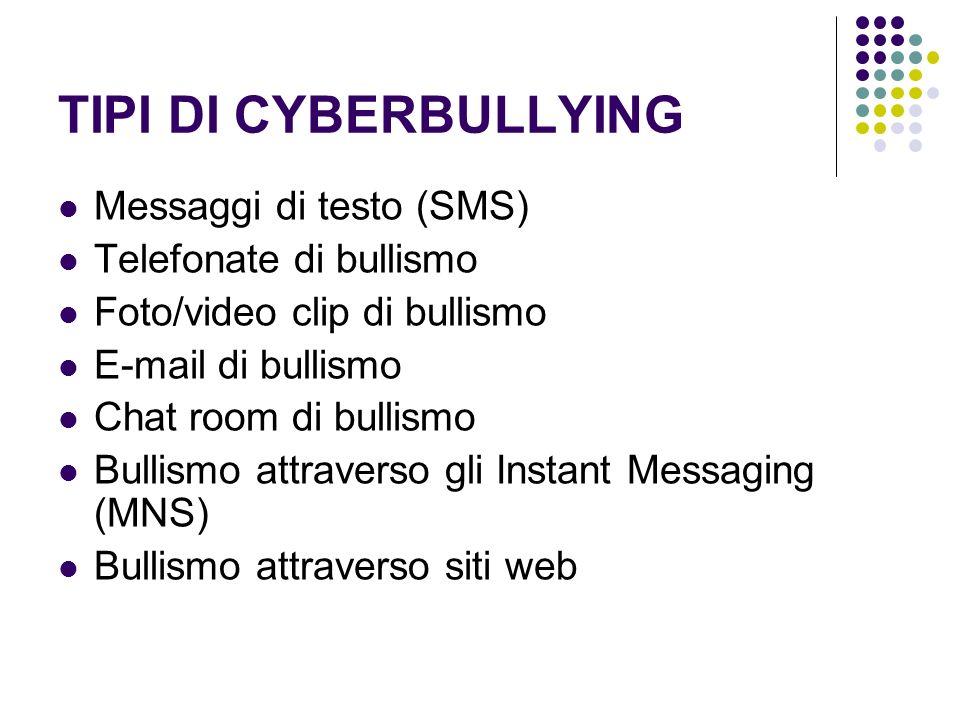 TIPI DI CYBERBULLYING Messaggi di testo (SMS) Telefonate di bullismo