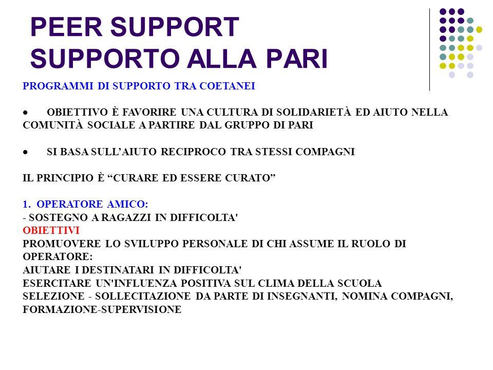 PEER SUPPORT SUPPORTO ALLA PARI