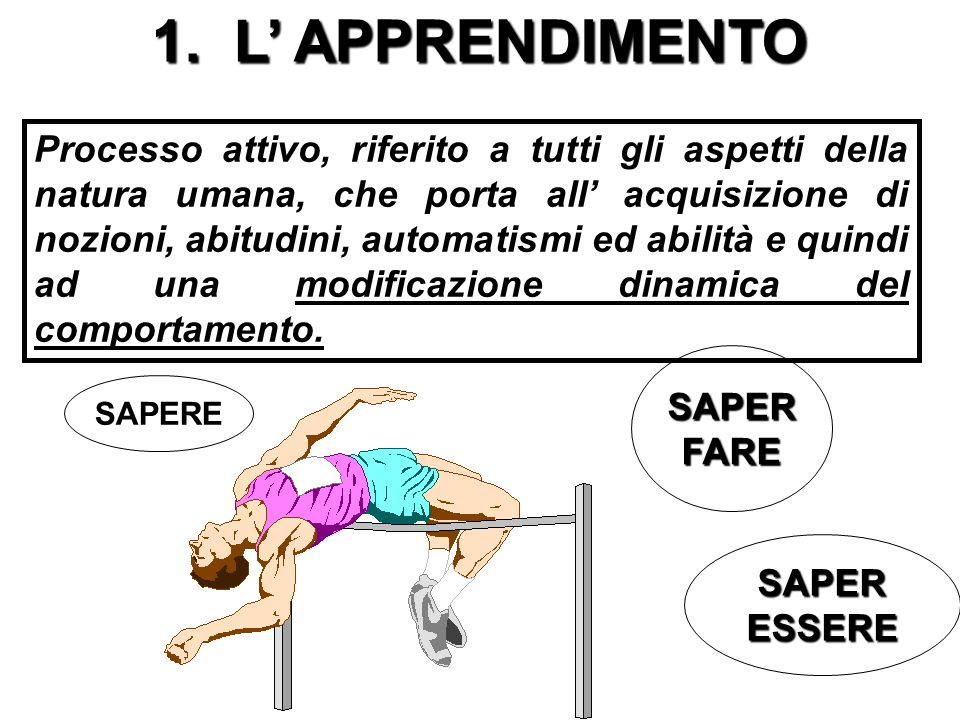 1. L' APPRENDIMENTO