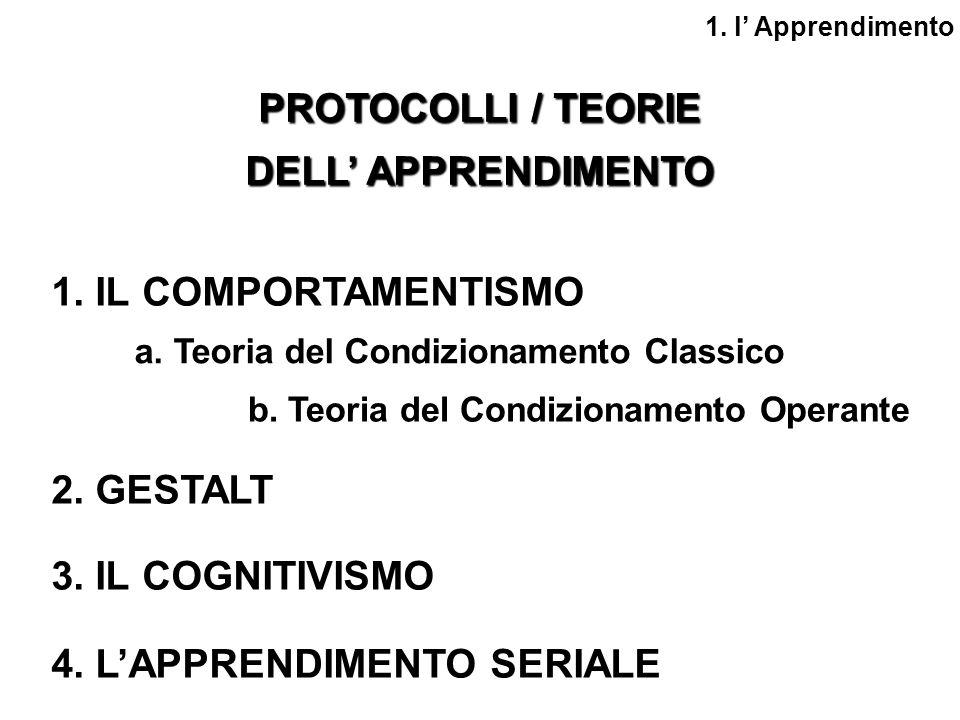 PROTOCOLLI / TEORIE DELL' APPRENDIMENTO