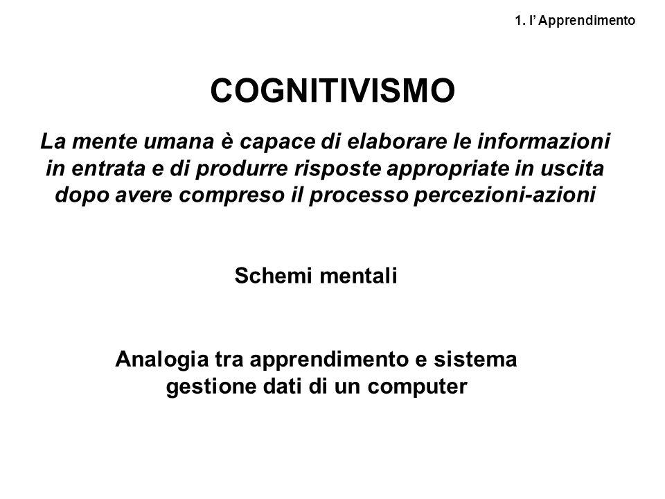 Analogia tra apprendimento e sistema gestione dati di un computer